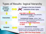 types of results logical hierarchy