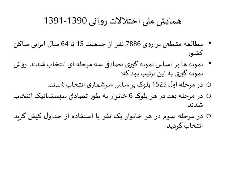 همایش ملی اختلالات روانی 1390-1391