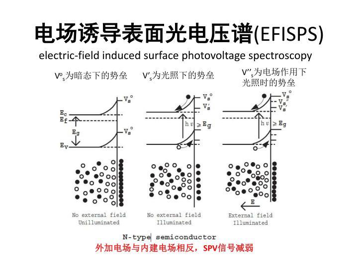 电场诱导表面光电压谱