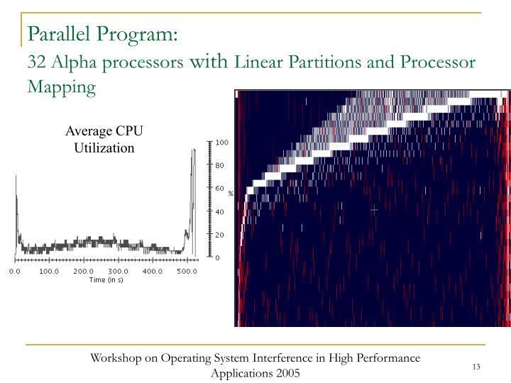Parallel Program: