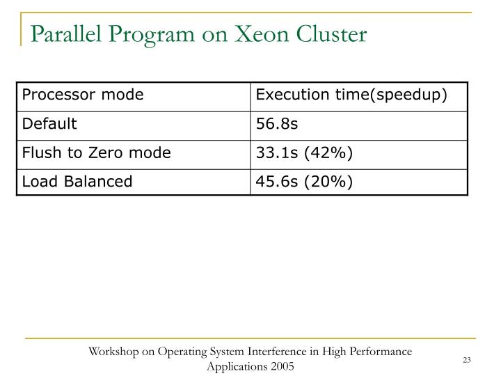 Parallel Program on Xeon Cluster