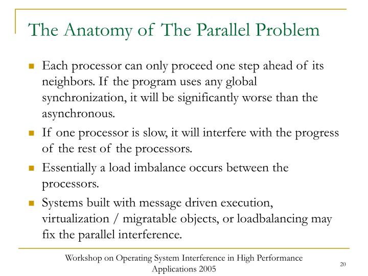The Anatomy of The Parallel Problem