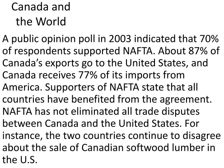 A public opinion poll in 2003 indicated that 70% of respondents supported NAFTA. About 87% of Canada's exports go to the United States, and Canada receives 77% of its imports from America. Supporters of NAFTA state that all countries have benefited from the agreement.