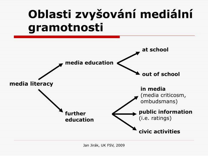Oblasti zvyšování mediální gramotnosti