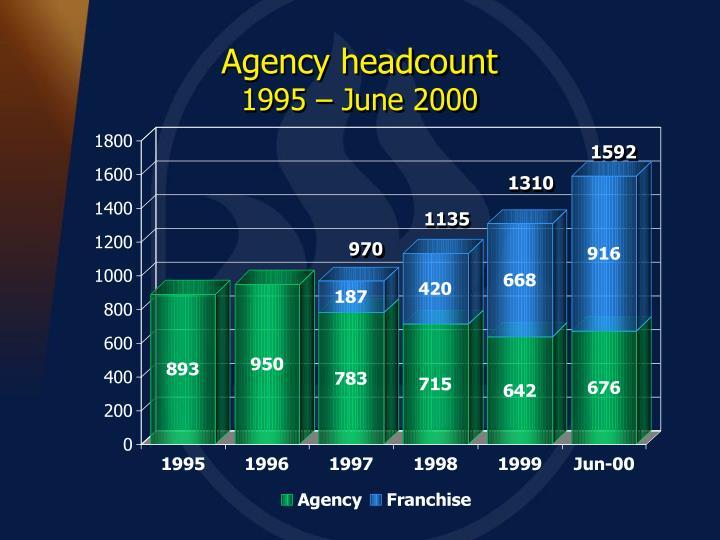 Agency headcount