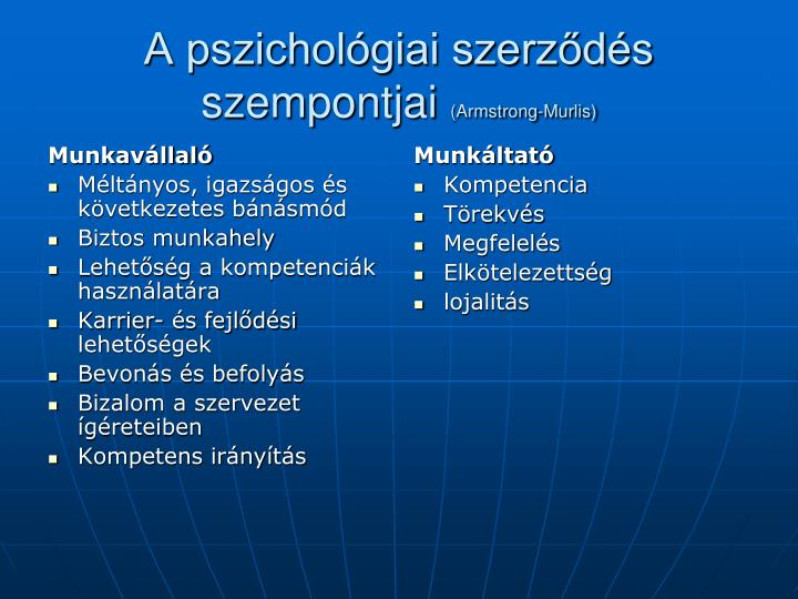 A pszichológiai szerződés szempontjai