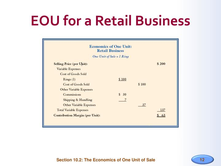 EOU for a Retail Business