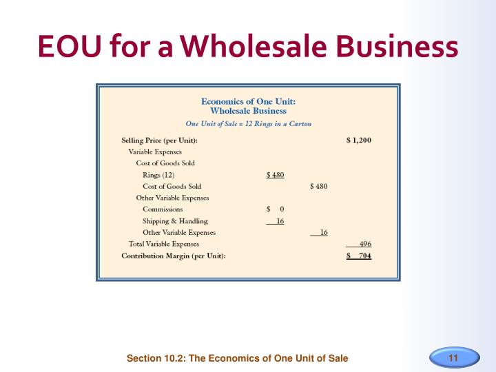 EOU for a Wholesale Business