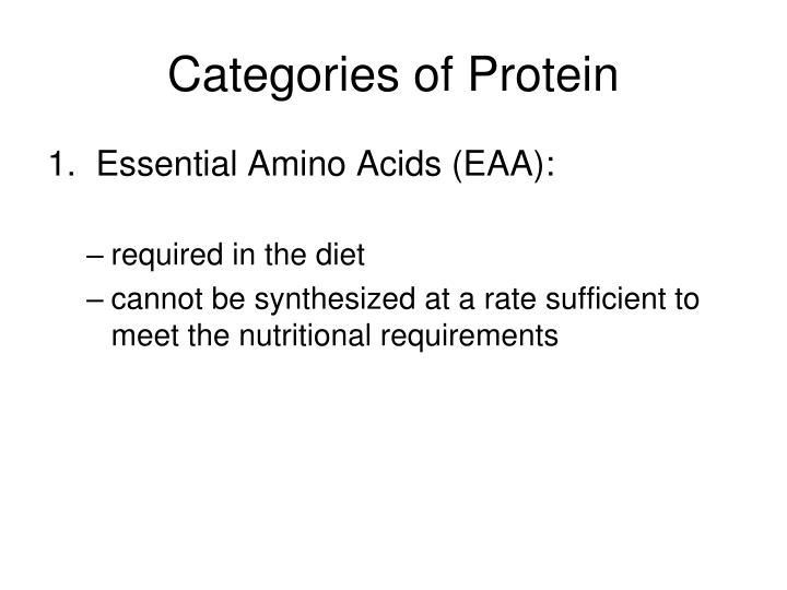 Categories of Protein