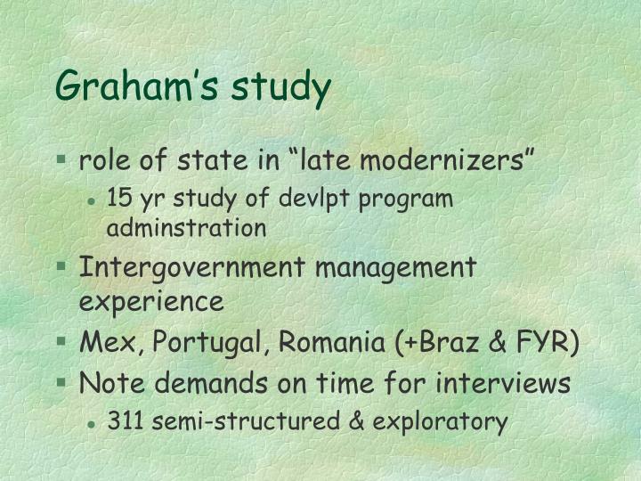 Graham's study