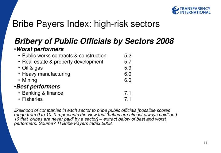 Bribe Payers Index: high-risk sectors