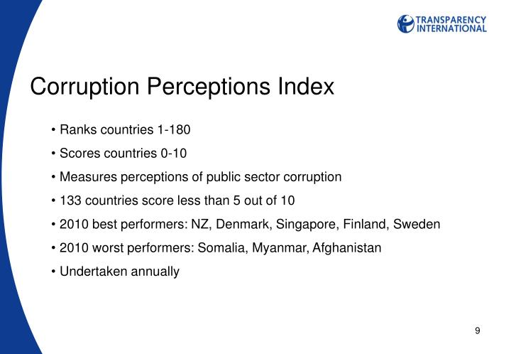 Corruption Perceptions Index