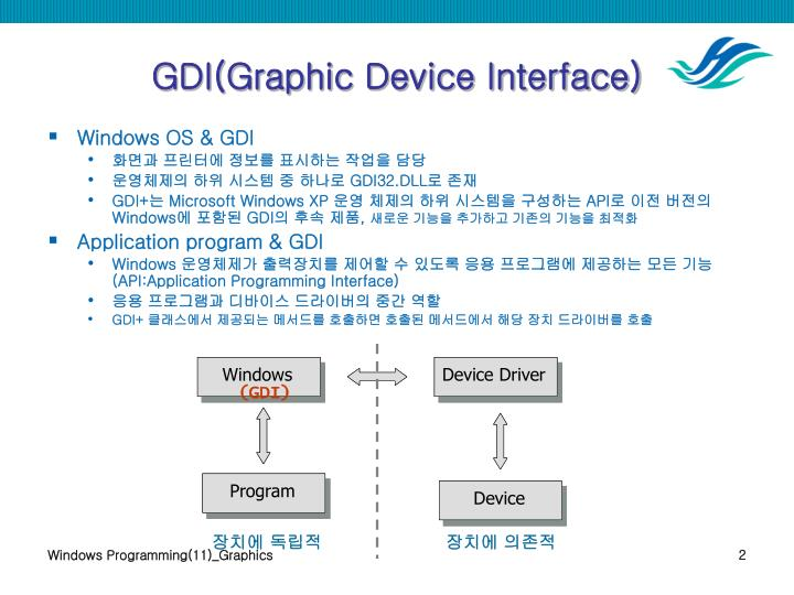 Gdi graphic device interface