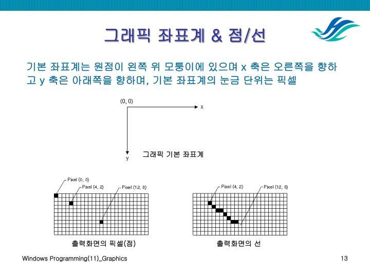 그래픽 기본 좌표계