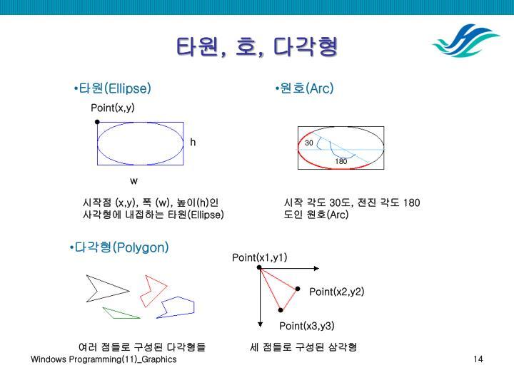Point(x,y)