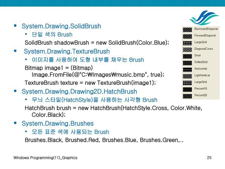 System.Drawing.SolidBrush