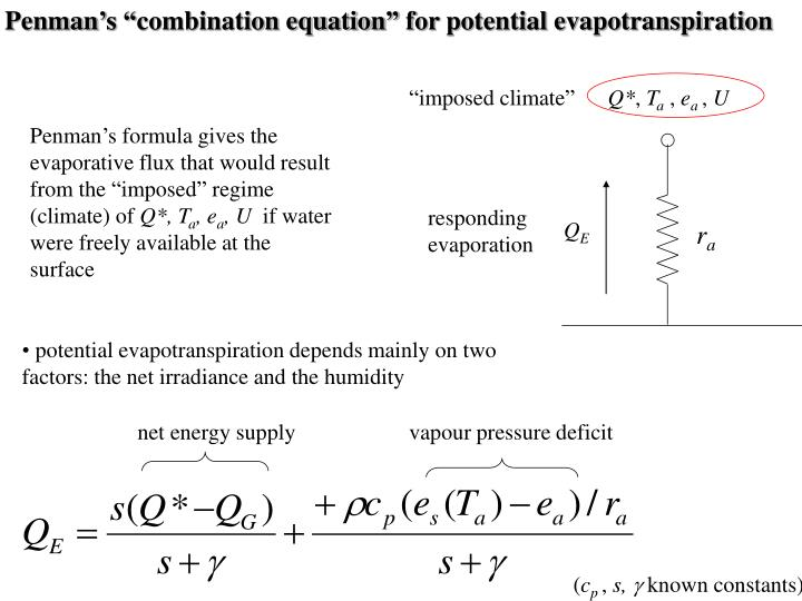 "Penman's ""combination equation"" for potential evapotranspiration"