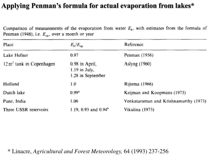Applying Penman's formula for actual evaporation from lakes*