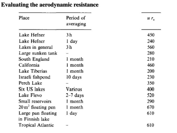 Evaluating the aerodynamic resistance