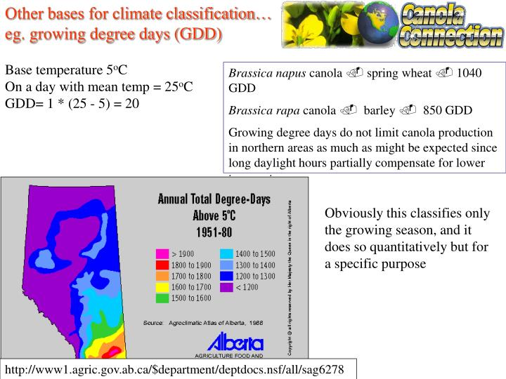 Other bases for climate classification… eg. growing degree days (GDD)