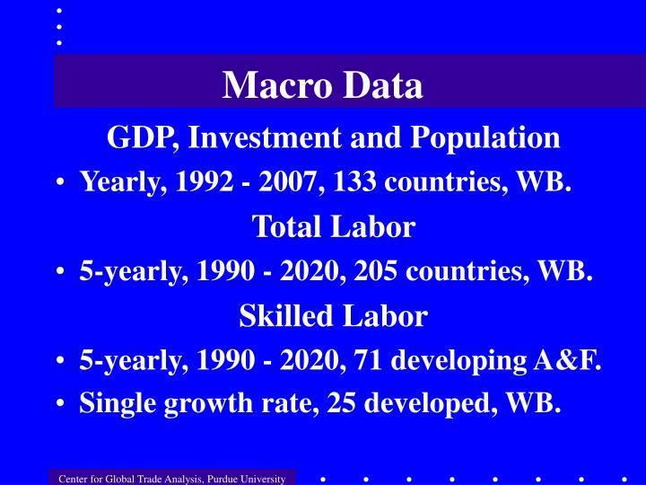 Macro Data