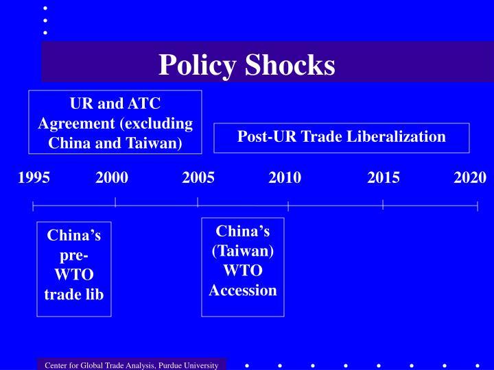 Policy Shocks