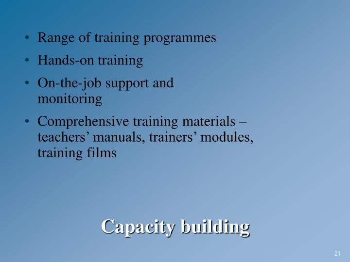 Range of training programmes