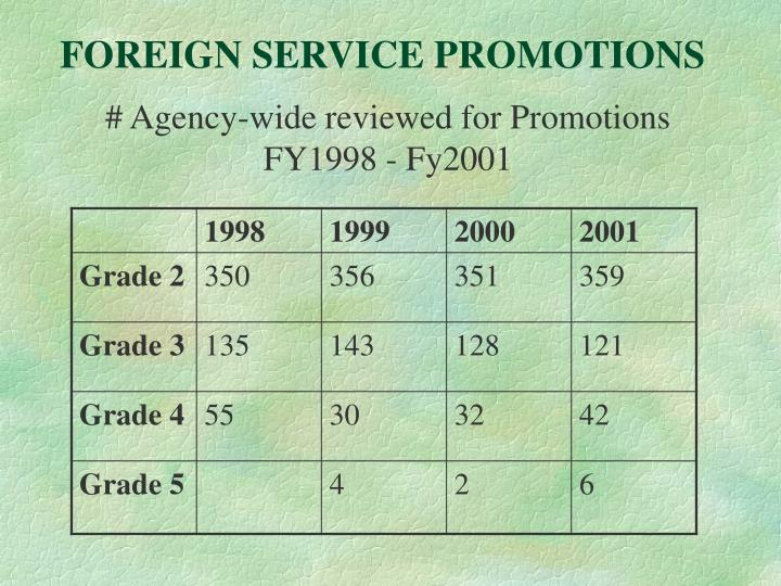 FOREIGN SERVICE PROMOTIONS