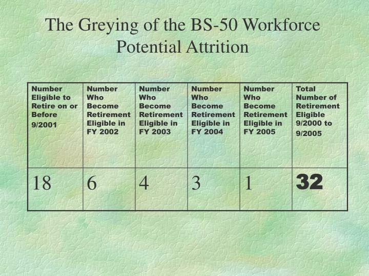 The Greying of the BS-50 Workforce