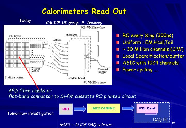 Calorimeters Read Out