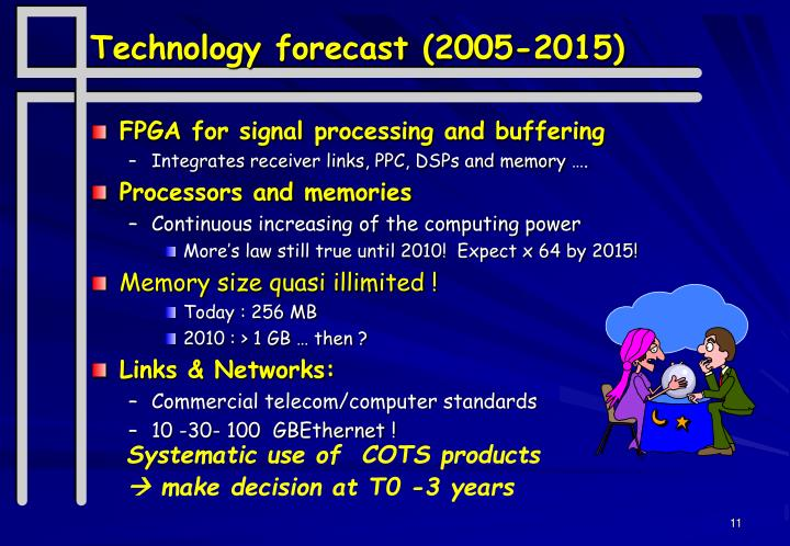Technology forecast (2005-2015)