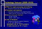 technology forecast 2005 2015