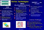 vertex technologies