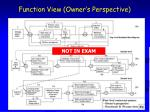 function view owner s perspective
