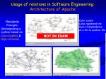 usage of relations in software engineering architecture of apache
