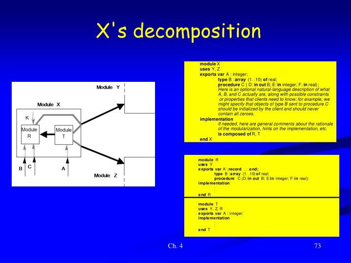 X's decomposition