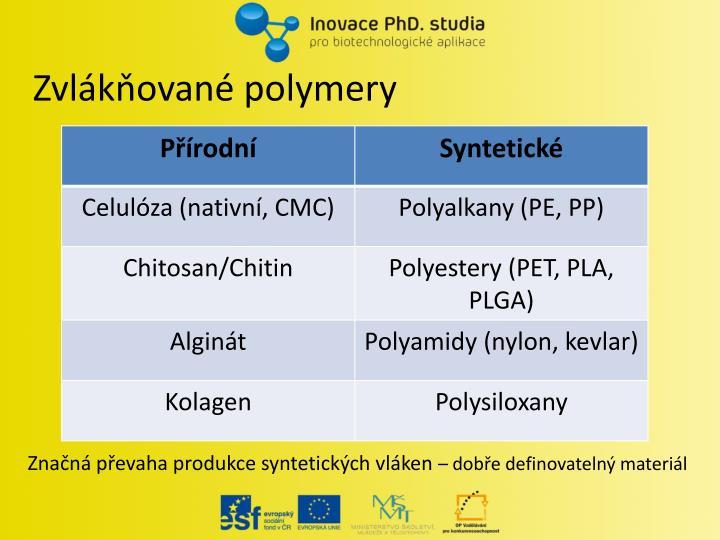 Zvlákňované polymery