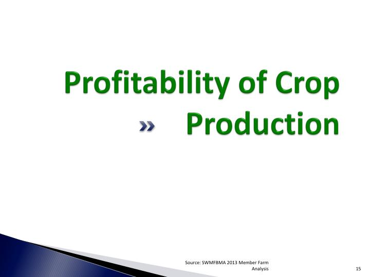 Profitability of Crop Production