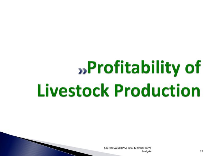 Profitability of Livestock Production