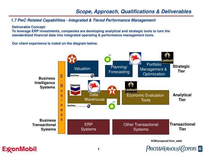 Scope approach qualifications deliverables