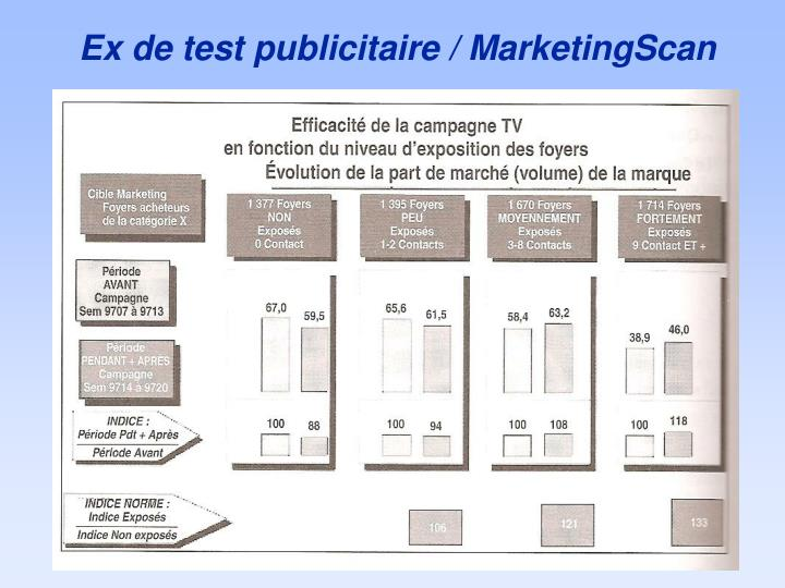 Ex de test publicitaire / MarketingScan