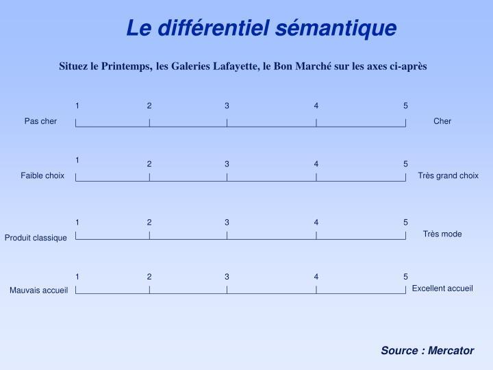 Le différentiel sémantique