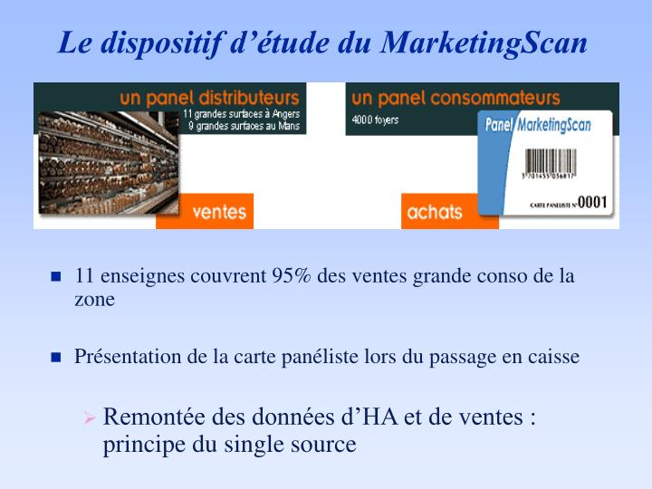 Le dispositif d'étude du MarketingScan