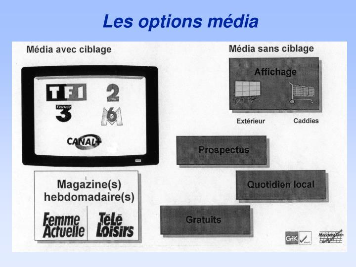 Les options média