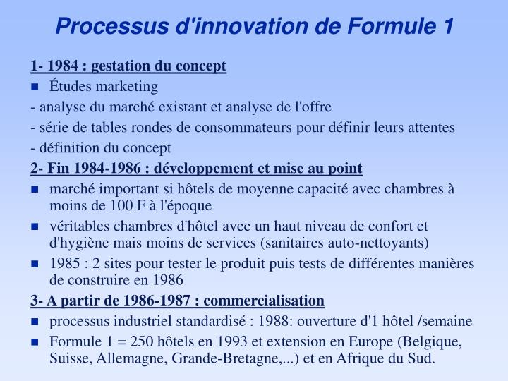 Processus d'innovation de Formule 1