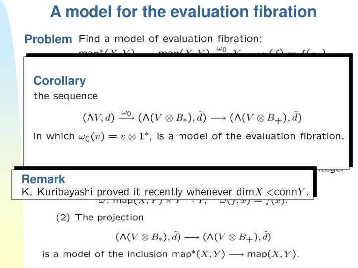A model for the evaluation fibration