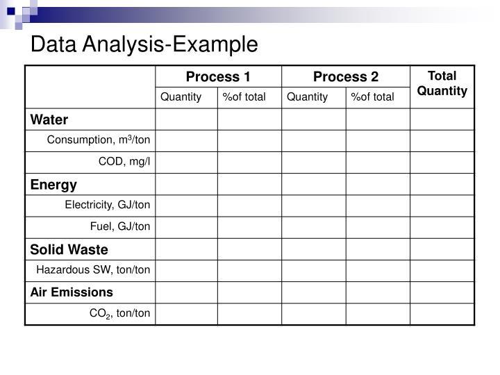 Data Analysis-Example