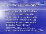 where does jordan stand