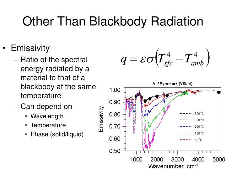Other Than Blackbody Radiation