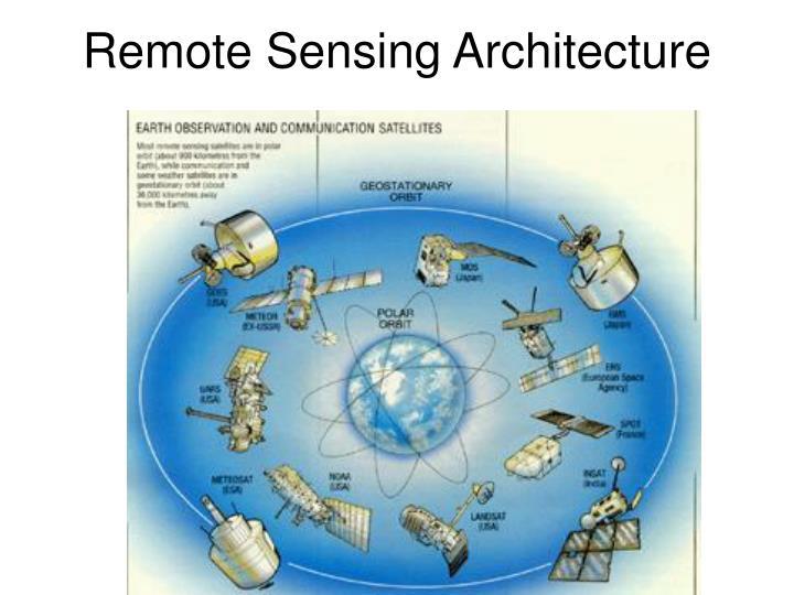 Remote Sensing Architecture